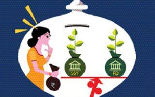 Sukanya Samriddhi Yojana vs FD